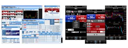 SBIFXトレードの取引システムと特徴