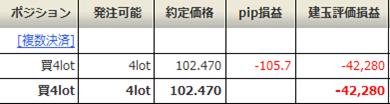 ドル/円の買いポジション