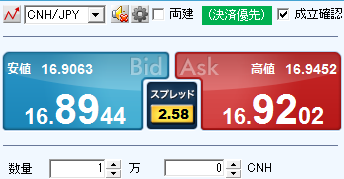 人民元/円の取引