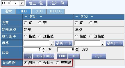 FX注文の有効期限