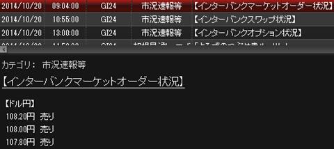 ドル/円のインターバンクマーケットオーダー