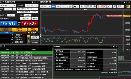 dmmfxの取引画面