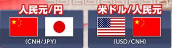 人民元と円・ドル
