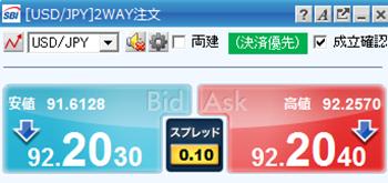 ドル/円のスプレッド