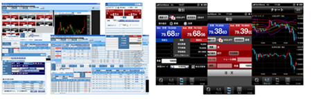 SBIFXトレードの取引システム