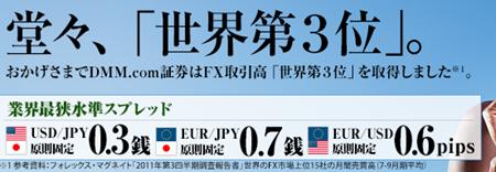 DMMFXは世界第三位の取引高