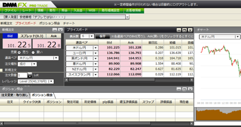 DMMFXの取引システム画面